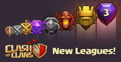 Clash-of-Clans-Leagues